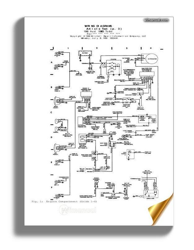 Audi 200 86 Wiring Diagram