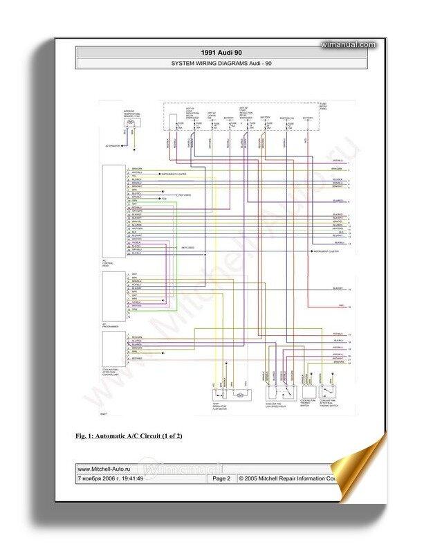 Diagram 1990 Audi 90 Wiring Diagram Full Version Hd Quality Wiring Diagram Diagramglynnc Nowroma It