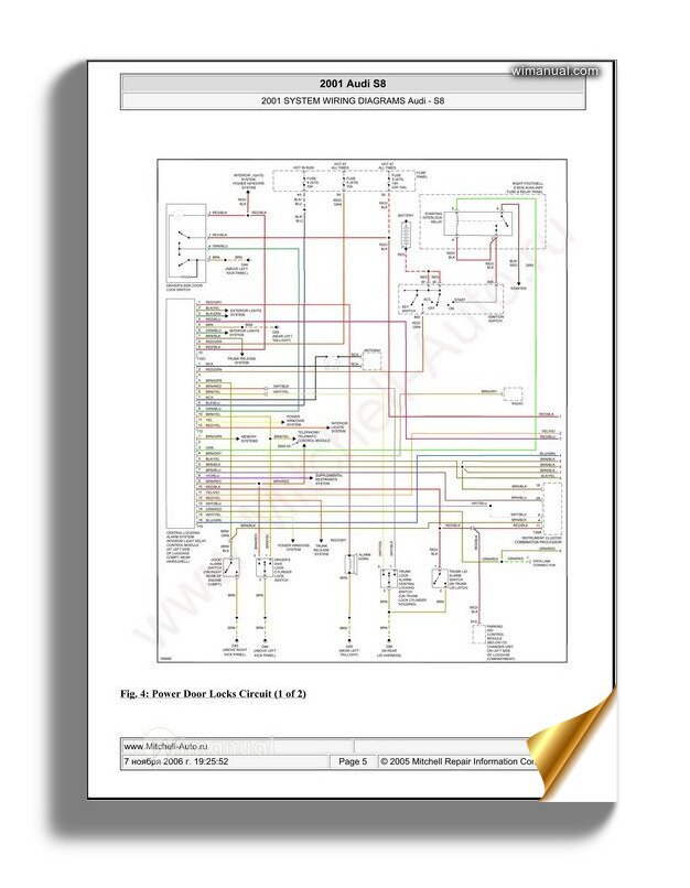 Diagram In Pictures Database Audi 2001 S8 System Wiring Electrical Diagrams Manual Just Download Or Read Diagrams Manual Diana Elizabeth Kendall Flow Chart Onyxum Com