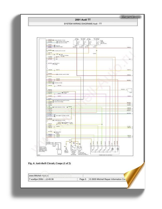 audi tt wiring diagram audi tt coupe 2007 service training  audi tt coupe 2007 service training