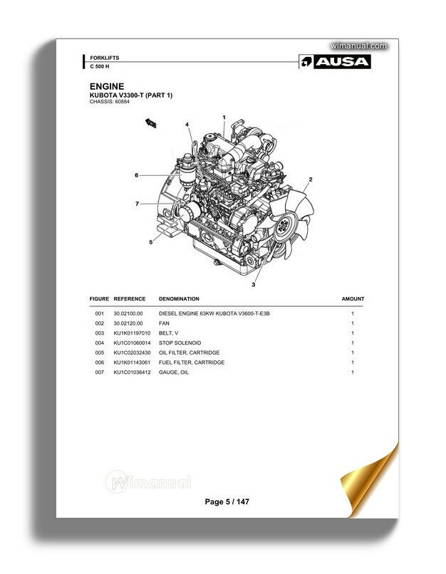 Mitsubishi Lancer Evolution Viii 2003 2006 Circuit Diagrams