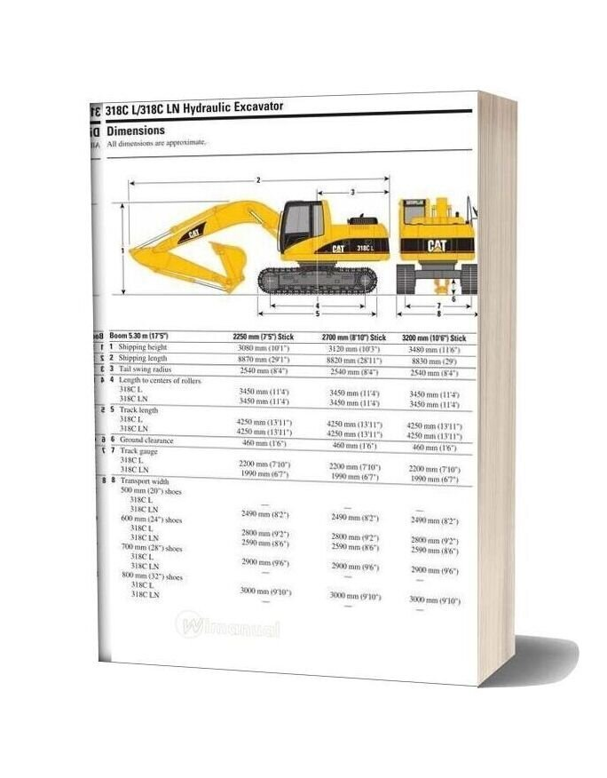 Cat 318 Technical Specifications