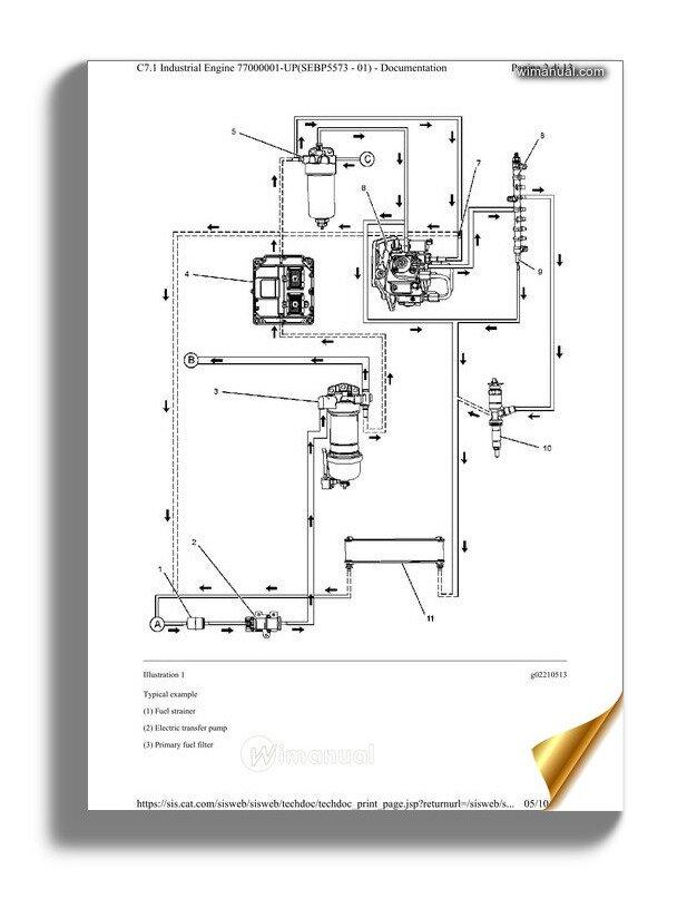 Caterpillar C7 1 Industrial Engine