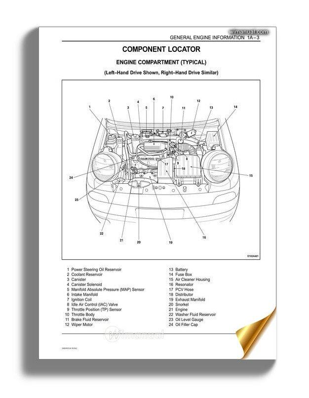 diagram] daewoo matiz engine diagram full version hd quality engine diagram  - enginesurfer.mami-wata.fr  diagram database - mami wata