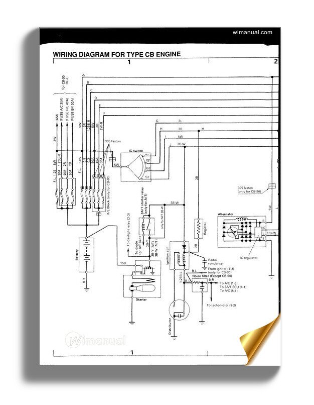 1996 Daihatsu Charade Manual Electrical Diagram