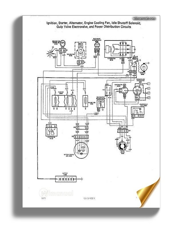 Fiat 124 Wiring Diagram 1979
