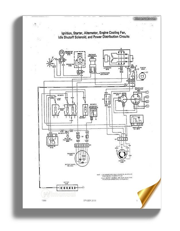 Fiat 124 Spider 1980 Wiring Diagrams