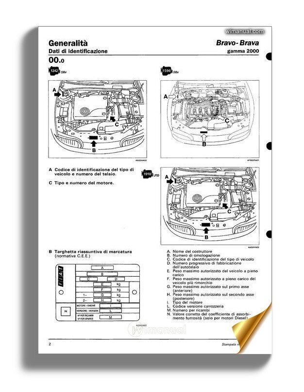 Fiat Bravo Brava Workshop Manual