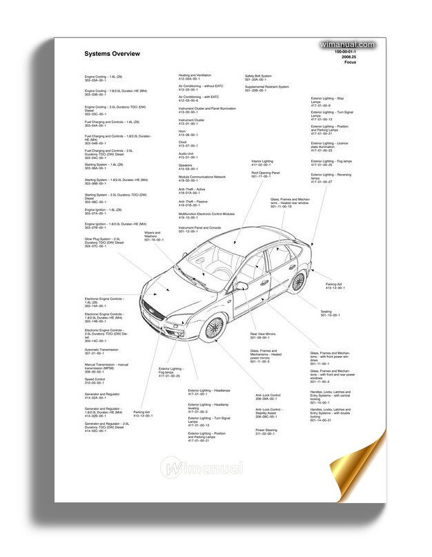Ford Focus 2010 C307 Wiring Diagrams