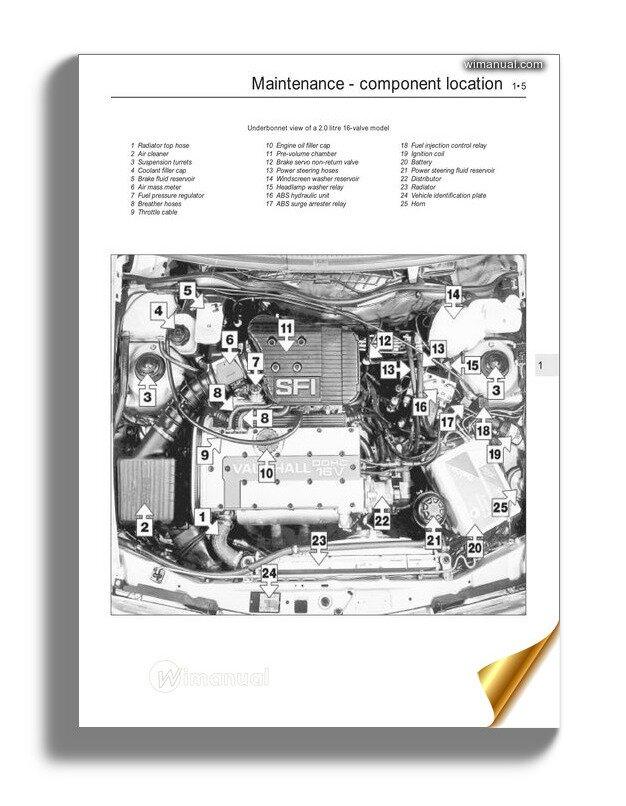 Landini 105 115 130 145 165 Service Manual 2