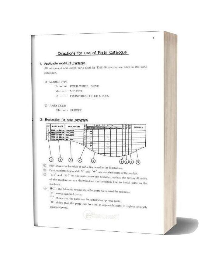Iseki Tm3160 Parts Manual 2