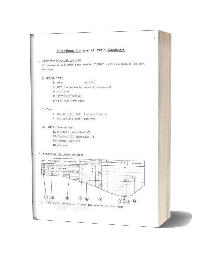 Iseki Tu320 Parts Manual