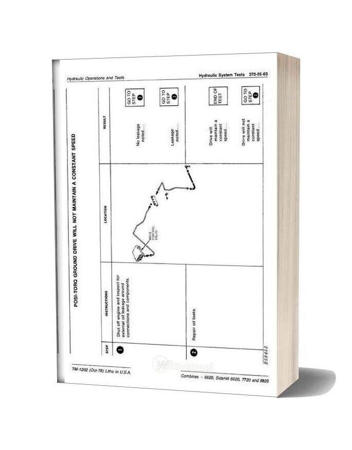John Deere 6620 Sidehill 6620 7720 8820 Hydraulic System Test