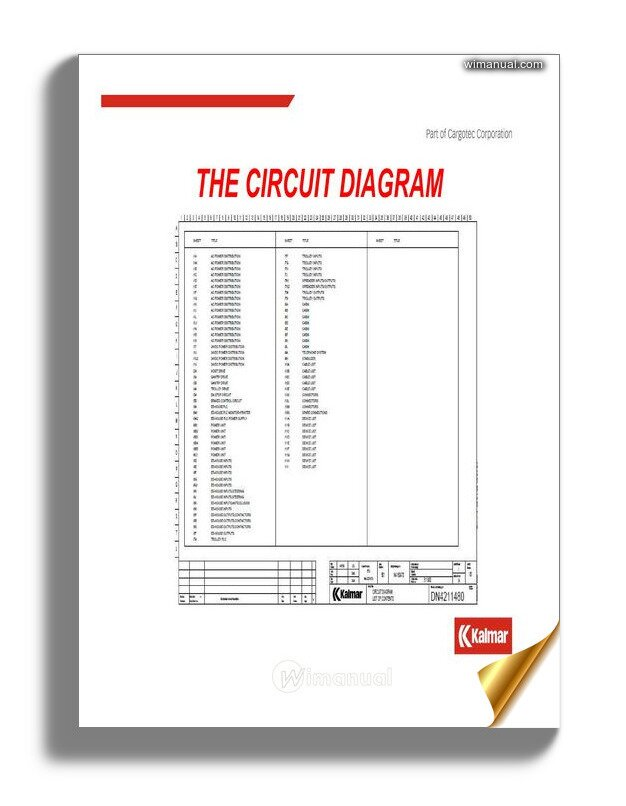 Kalmar Reading Rtg Wiring Diagram