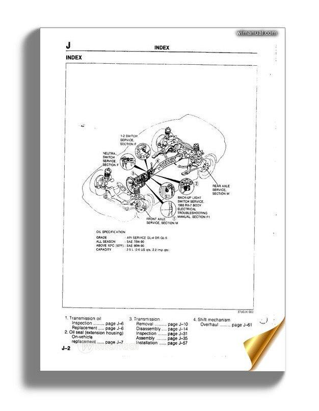 Mazda Manual Transmission R15m D Repair Manual