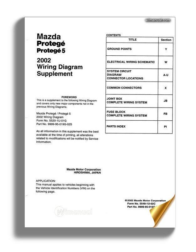 Mazda Wiring 2002 Diagram Supplement