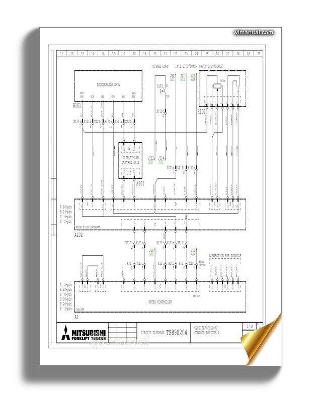 mitsubishi forklift wiring diagram - wiring diagrams data key-boot-a -  key-boot-a.ungiaggioloincucina.it  ungiaggioloincucina.it
