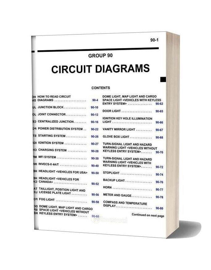 Mitsubishi Shogun 2004 Circuit Diagram