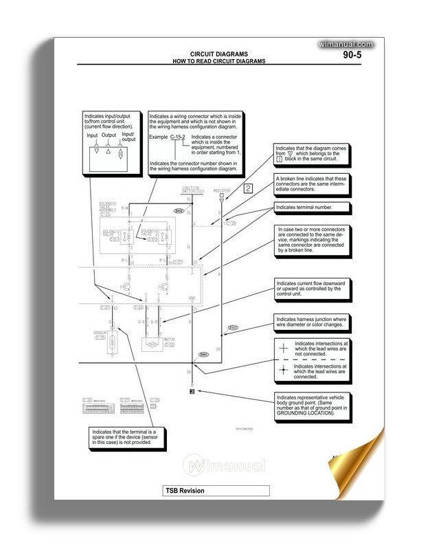 Mitsubishi Shogun Wiring Diagram 2004