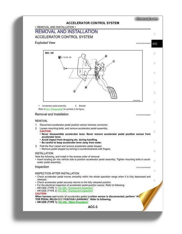 Nissan       March       K13    Htr12de Factory Service Manual