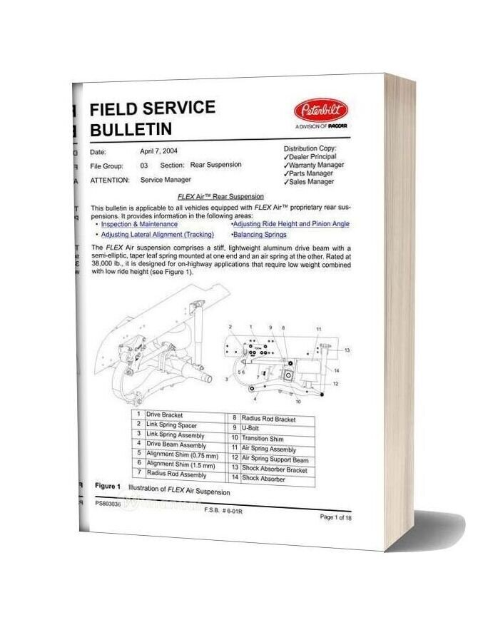 Peterbilt Flex Air Service Bulletin (Fsb0601)