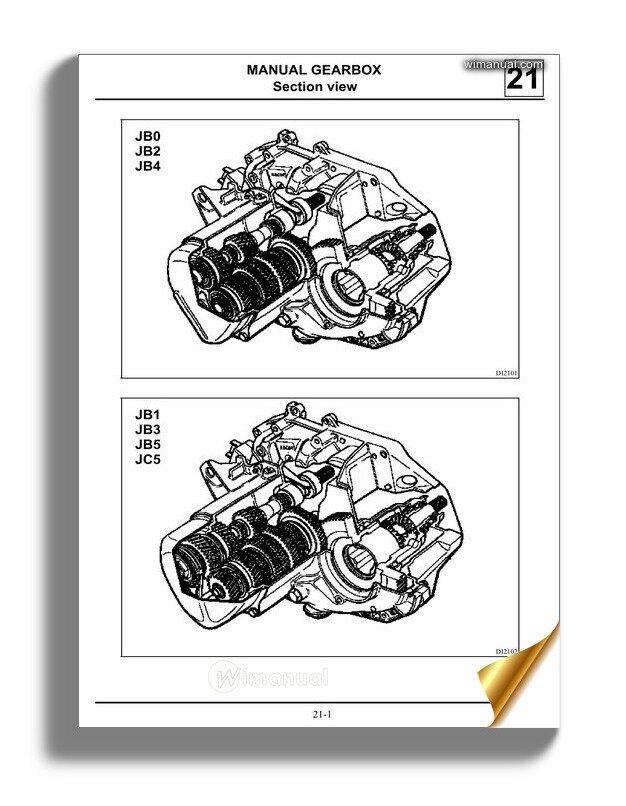 Renault Workshop Repair Manual GearboxWiManual