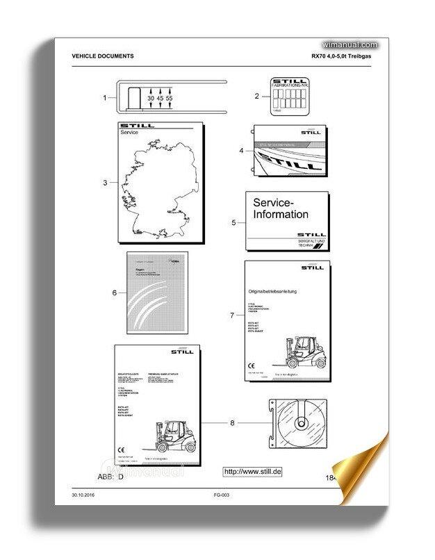 Hummer H1 Repair Manual Eng