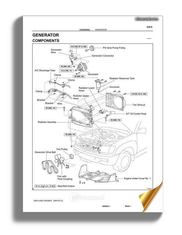 Toyota Forklift 7sm10 12 Operator Manual