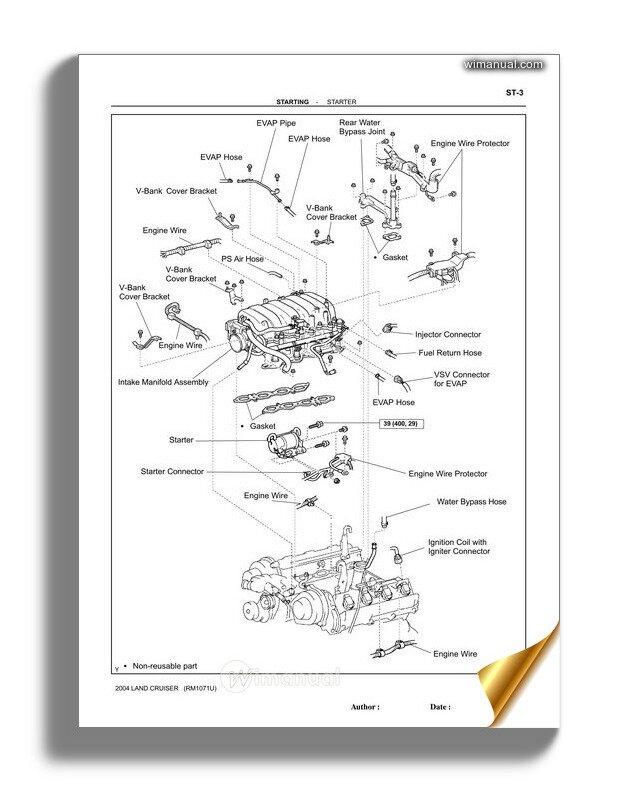 Toyota Land Cruiser 1998 2007 Starting Repair Manual
