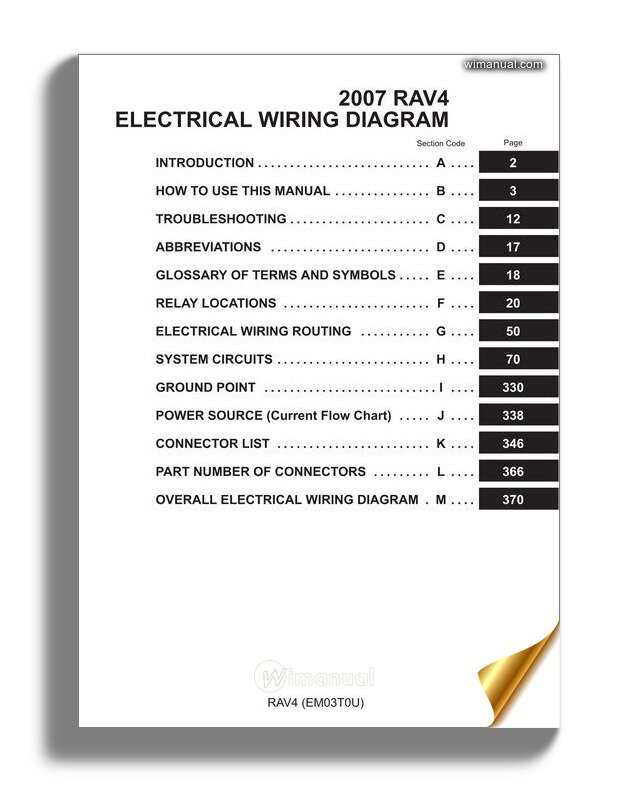 Toyota Rav4 2007 Electrical Wiring Diagrams Electrical System