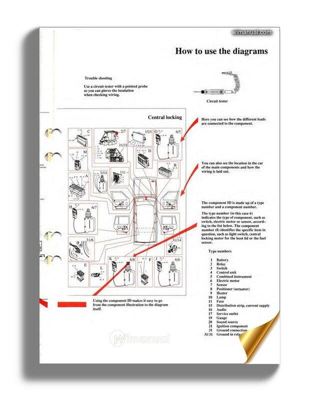 Haynes Ford Sierra Service And Repair Manual