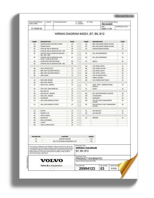 Volvo B12m With Dh12e Service Manual