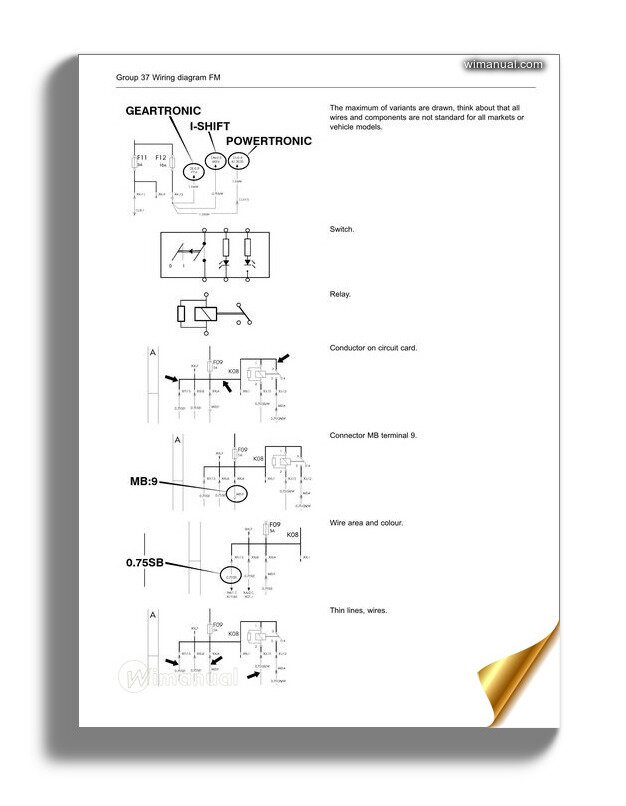 Volvo S40 V50 2005 Wiring Diagram