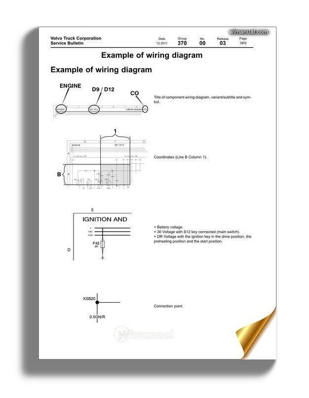 [CSDW_4250]   Volvo Truck Vm Em Eu5 Wiring Diagram   Volvo Truck Wiring Diagrams Battery Picture      WiManual