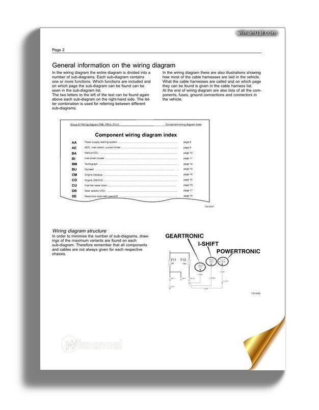 Volvo Wiring Diagram Instructions